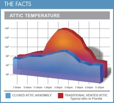 sprayfoam_insulation_facts